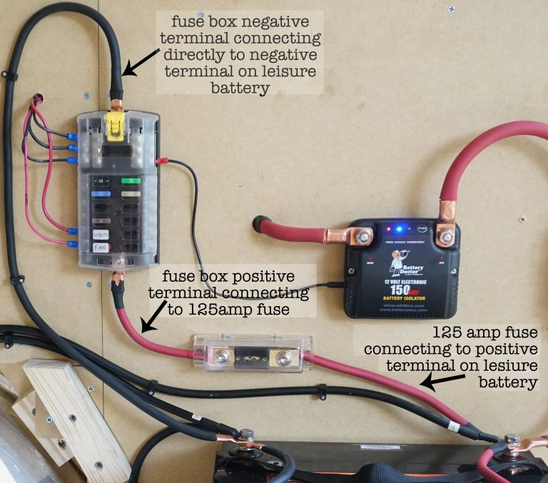 How To Power Living Area Of Van Kelly Nicole Travel In 2020 Boat Wiring Solar Installation Fuse Box