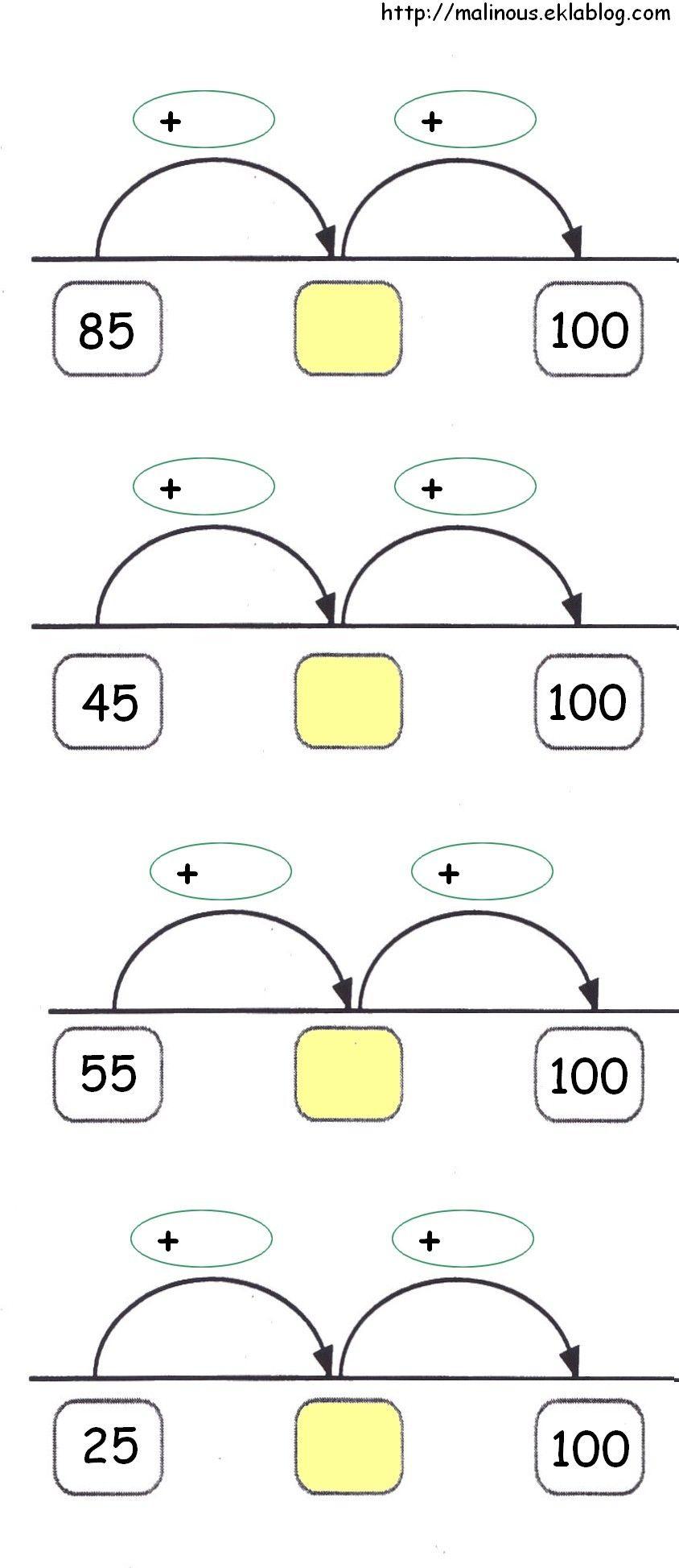 Les compléments à 100 (2) | Ce2, Calcul mental, Maths ce1