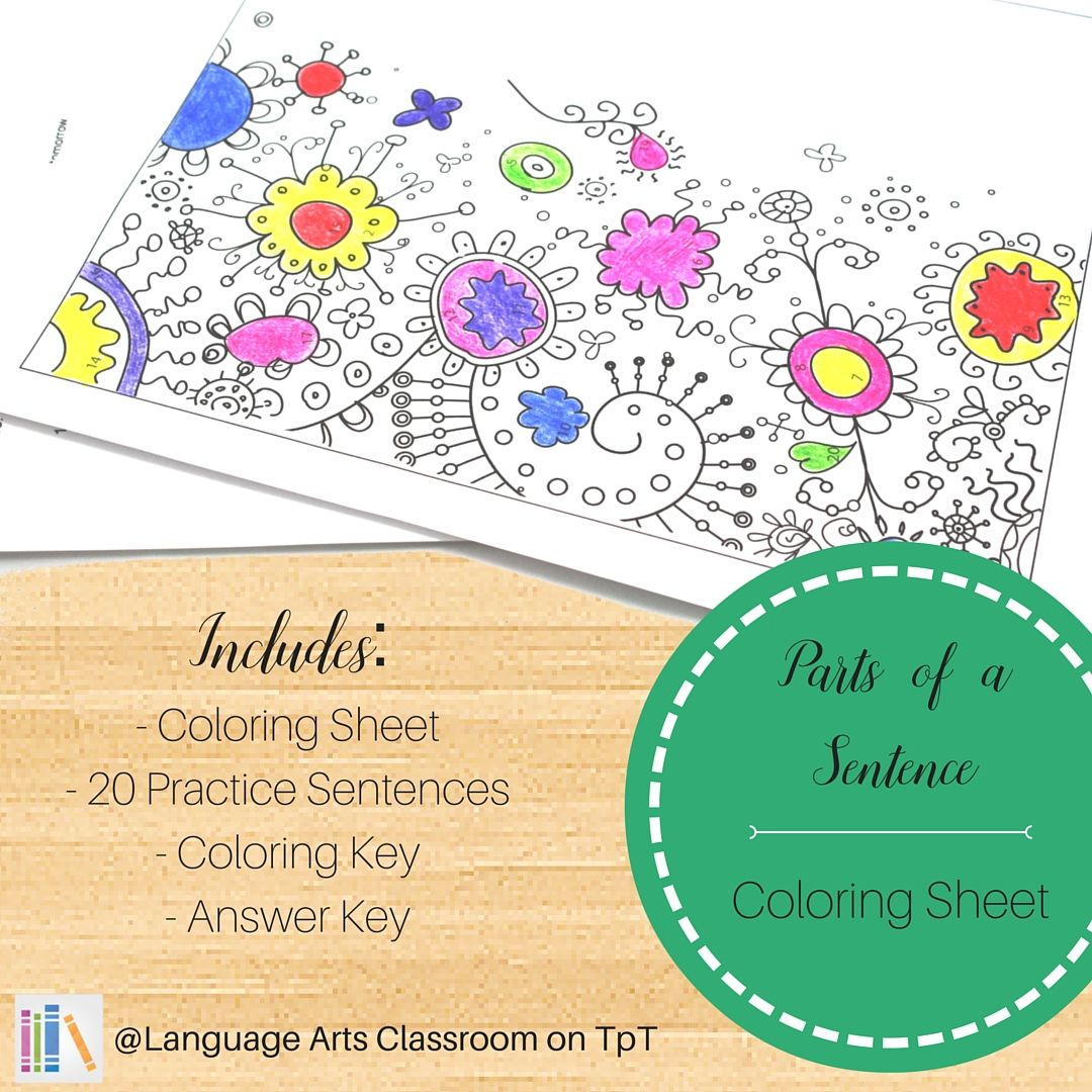 Color By Grammar Parts Of A Sentence Coloring Sheets
