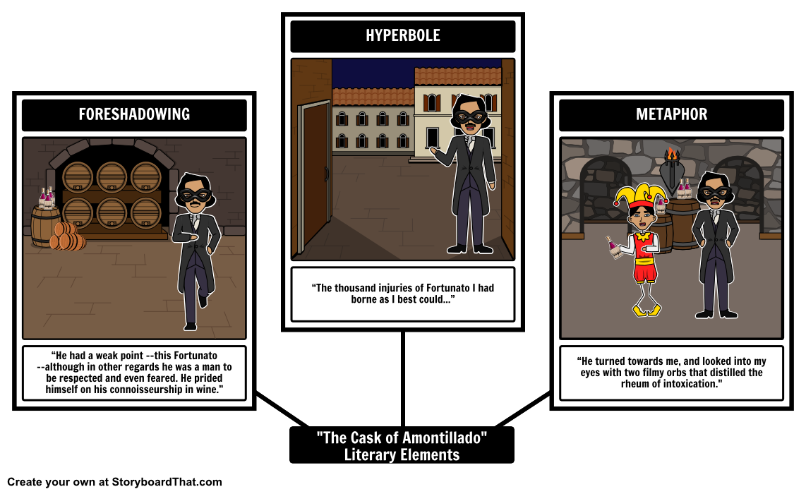 the cask of amontillado story diagram wolf parts pin by storyboard that on lesson plans pinterest edgar allan poe is a short with rich language dark themes include activities for plot verbal irony