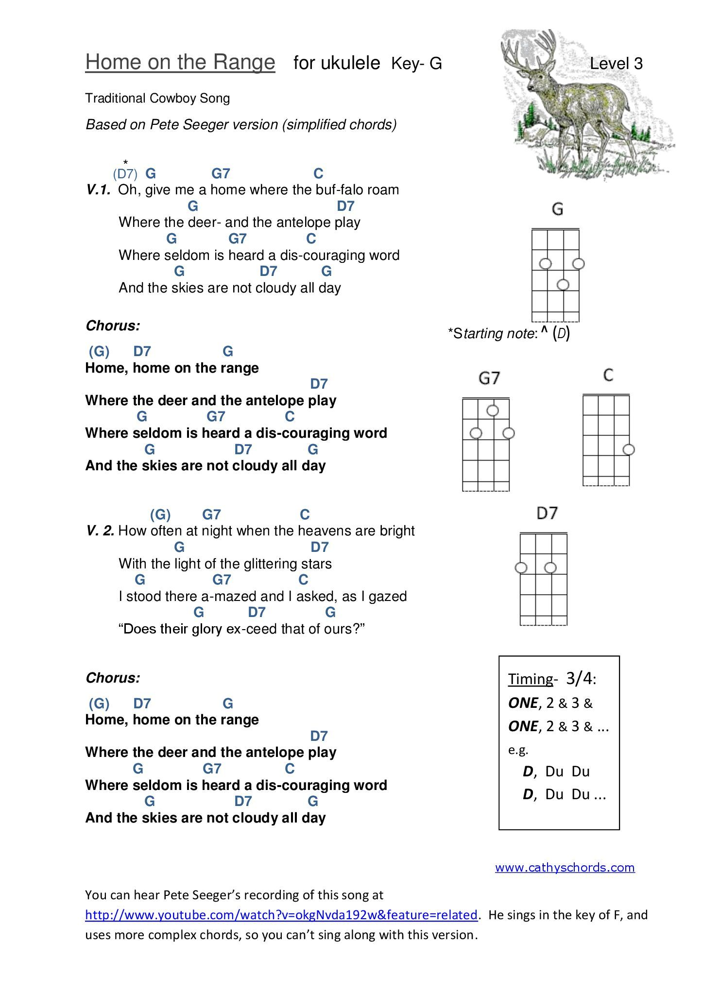 Pin By Courtney Alexander Richards On Uke Ukulele Chords Songs Ukulele Music Ukulele Songs I know it would be difficult when you don't have any guitar classes around these guitar songs are easily playable for a beginner and intermediate with very little effort. ukulele chords songs ukulele