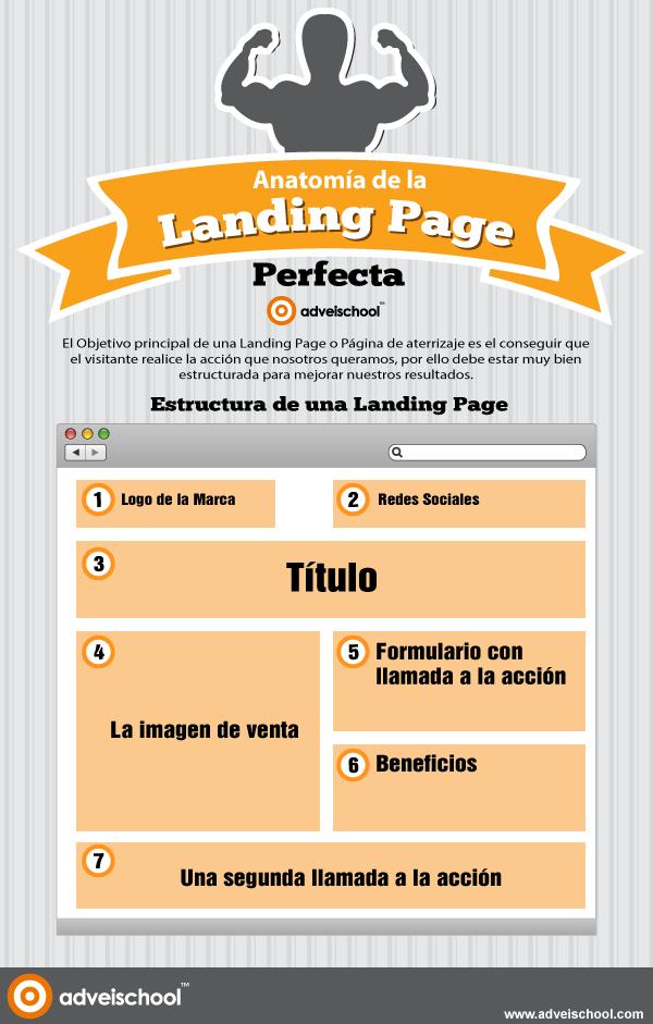 Anatomia de la Landing Page Perfecta | Desarrollo web | Pinterest ...