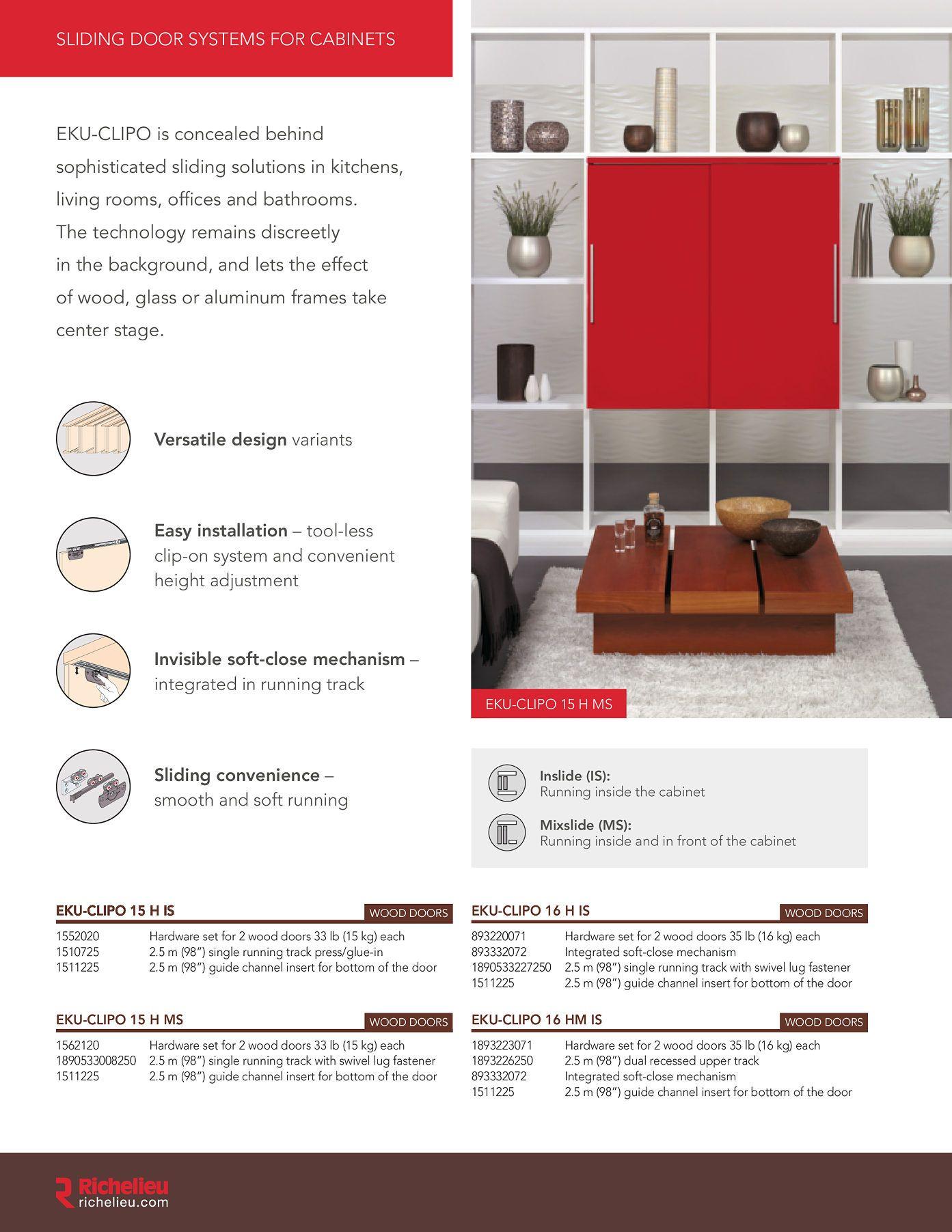 Sliding Cabinet Doors: Richelieu Catalog Library   EKU CLIPO   Sliding Door  Systems