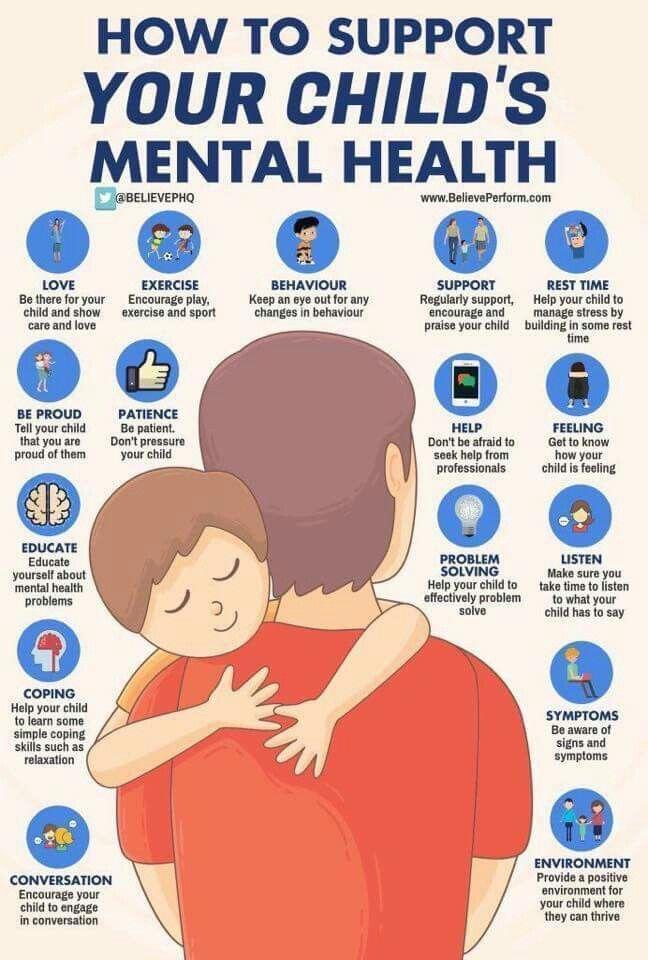 mental health | Kids mental health, Parenting, Kids