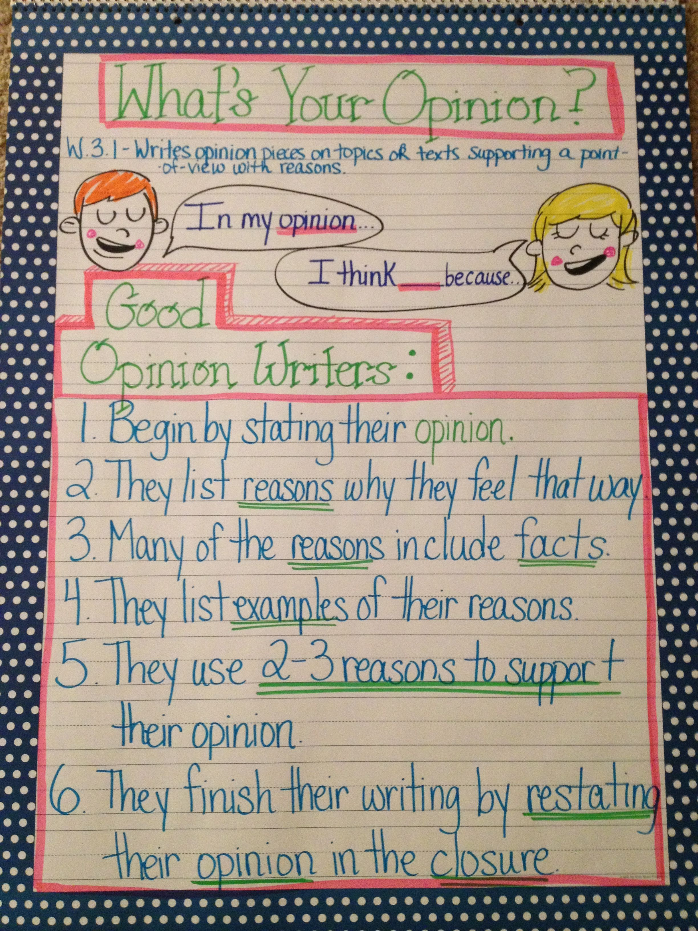 W 3 1 Anchor Chart For Opinion Writing In Third Grade Lots Of Great Anchor Charts Here