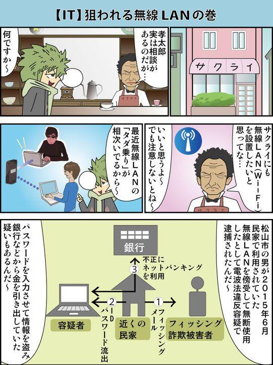 文太さんが曙くんに相談をしています サクライにも無線lan Wi Fi