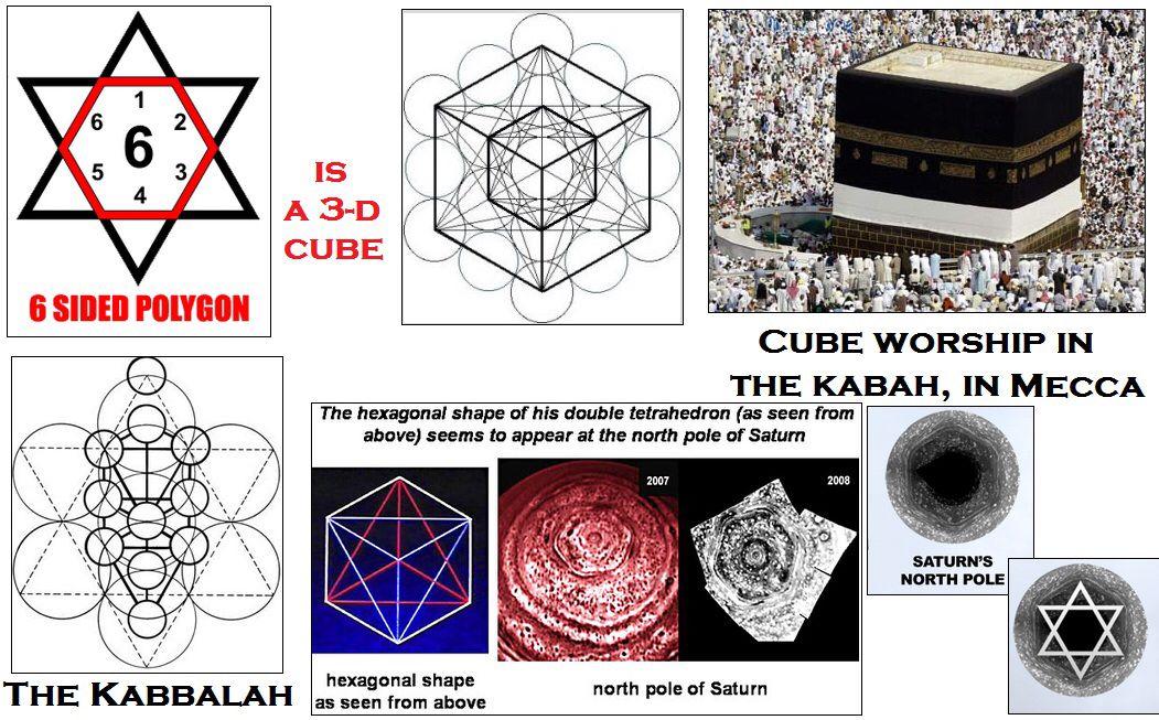 Pin by John Rowland on Neymar football in 2021   Sacred geometry, Black  cube, Saturn
