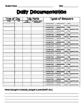 Daily Behavior Documentation Sheet Behavior Documentation Challenging Behaviors Student Behavior