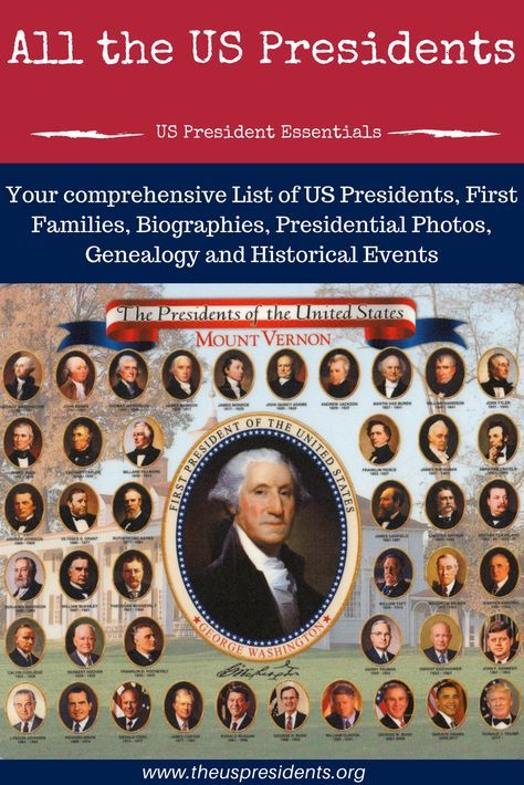 US Presidents | Get your comprehensive list of All US Presidents, First Families, Biographies, Presidential Photos and Historical Events. #presidents