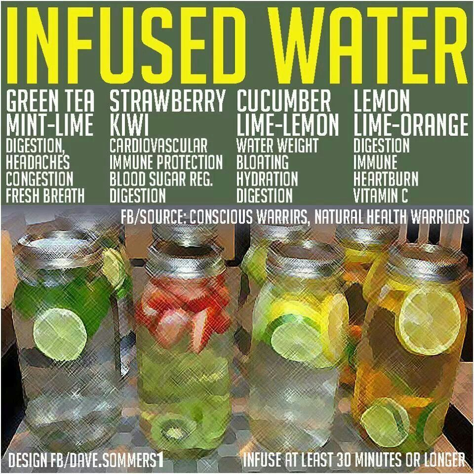 Eau aromatisée    Infused water recipes Thé vert menthe lime kiwi fraise conco…