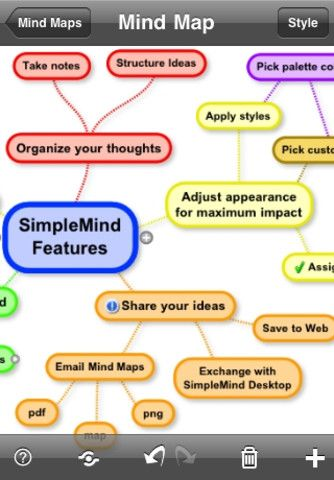 SimpleMind for iPhone (mind mapping) iPhone and iPad app