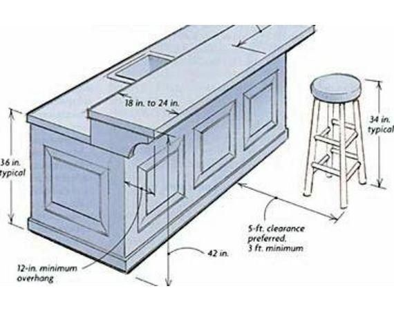 Building a breakfast bar dimensions;Breakfast bars are generally constructed from 18 to 24 inches deep to allow for place settings and food to be placed on top and should extend beyond the wall of a cabinet or island at least 12 inches to allow for stools and knees to be tucked under the overhang.  Read more: http://www.ehow.com/how-does_4874052_building-breakfast-bar.html#ixzz32l1vLGvD
