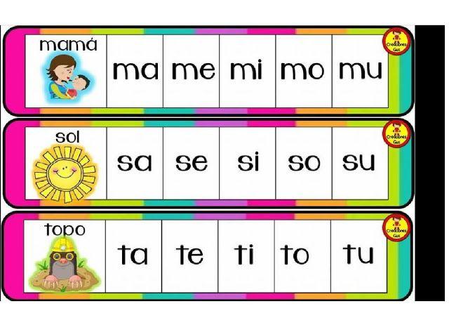 Llaveros de Sílabas para Aprender a Leer | lectura | Pinterest