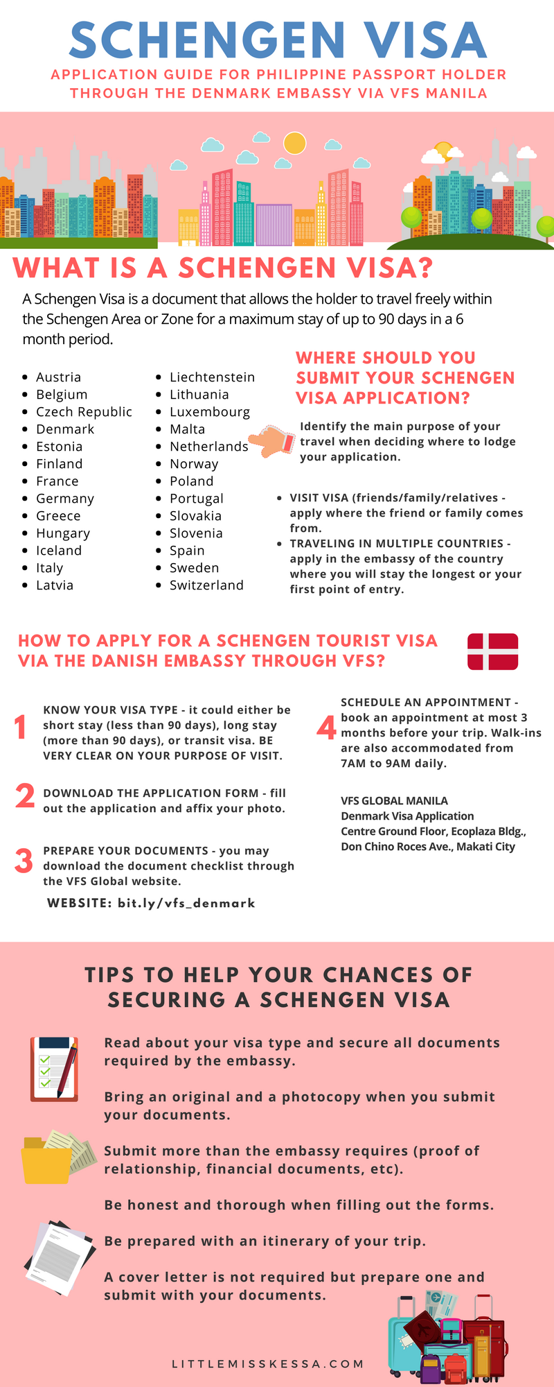 Here's a quick guide on how to apply for a Schengen visa through the on green card form, work permit form, nomination form, doctor physical examination form, visa application letter, visa passport, tax form, visa ds-160 form sample, invitation letter form, insurance form, job search form, visa invitation form, travel itinerary form, visa documents folder, passport renewal form,