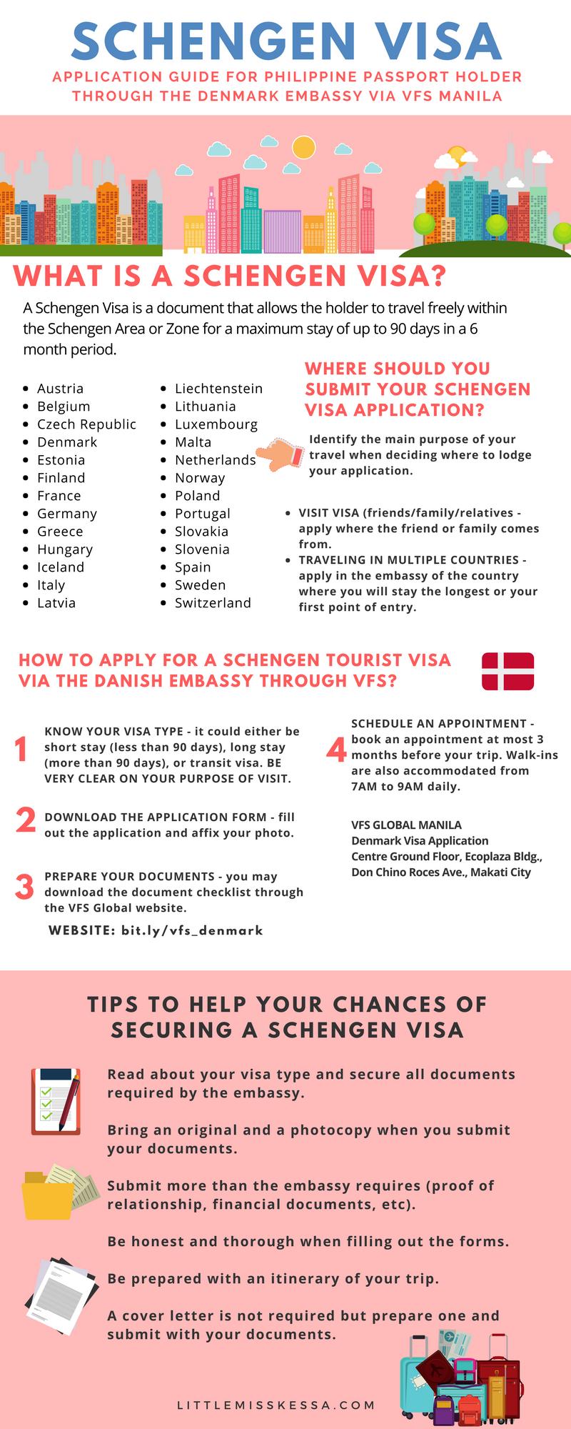 How To Get Schengen Visa For Philippine Passport Holder