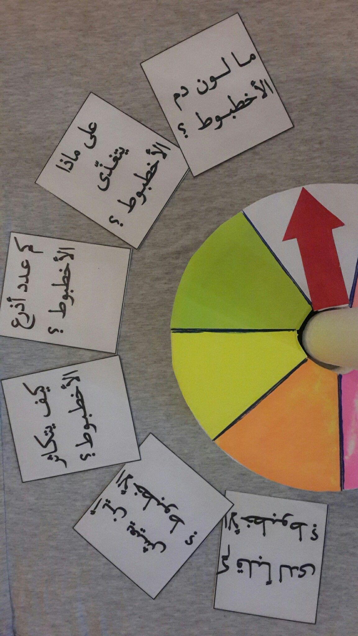 وسيلة تقييم حلقة الأخطبوط وحدة الماء عجلة الأسئلة يدير الاطفال العجلة حتى يتوقف السهم عند احد الأسئلة Fish Crafts Arabic Worksheets Learning Arabic
