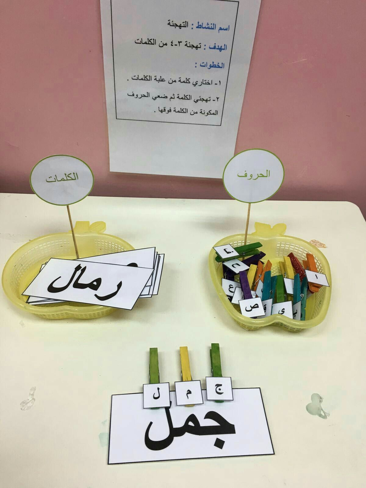 Pin By Amani Abomamr On اداب الحديث Learning Arabic Arabic Alphabet Arabic Alphabet For Kids