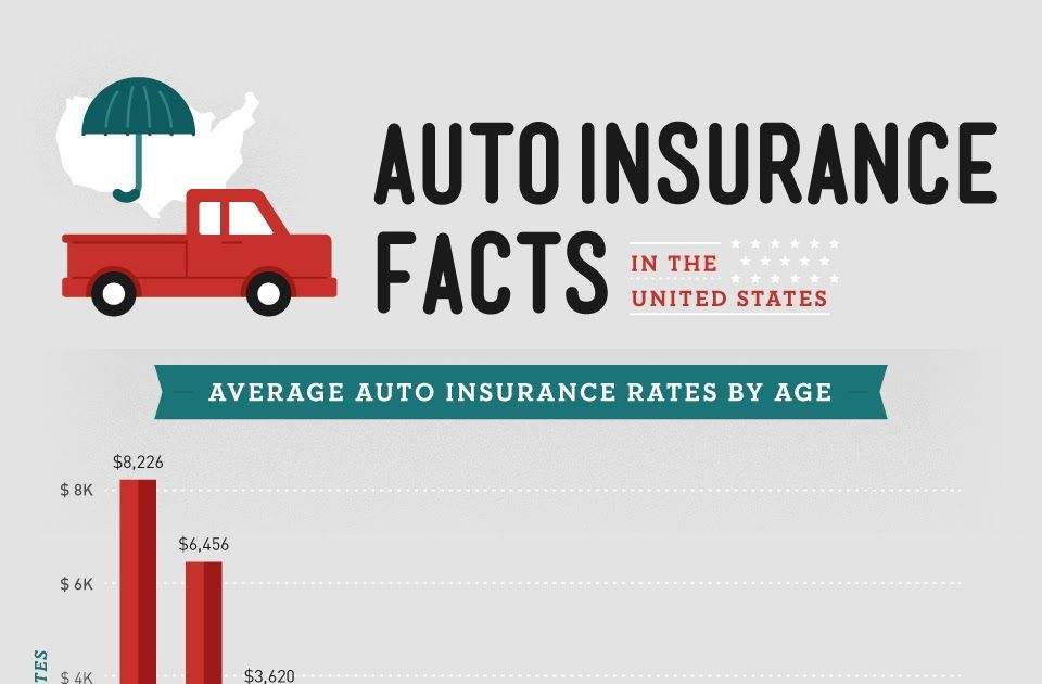 Pin by yusa on cars auto insurance companies geico car