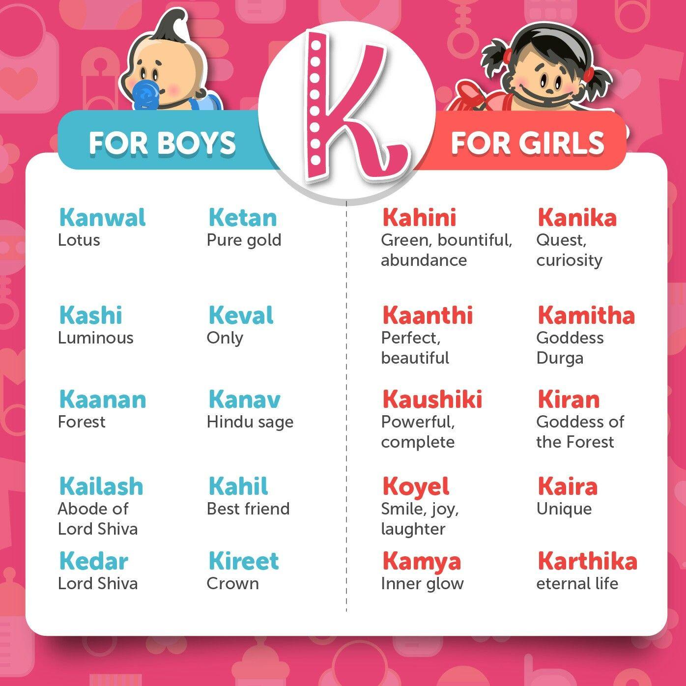Hindi baby names Hindu baby girl names, Black baby boy