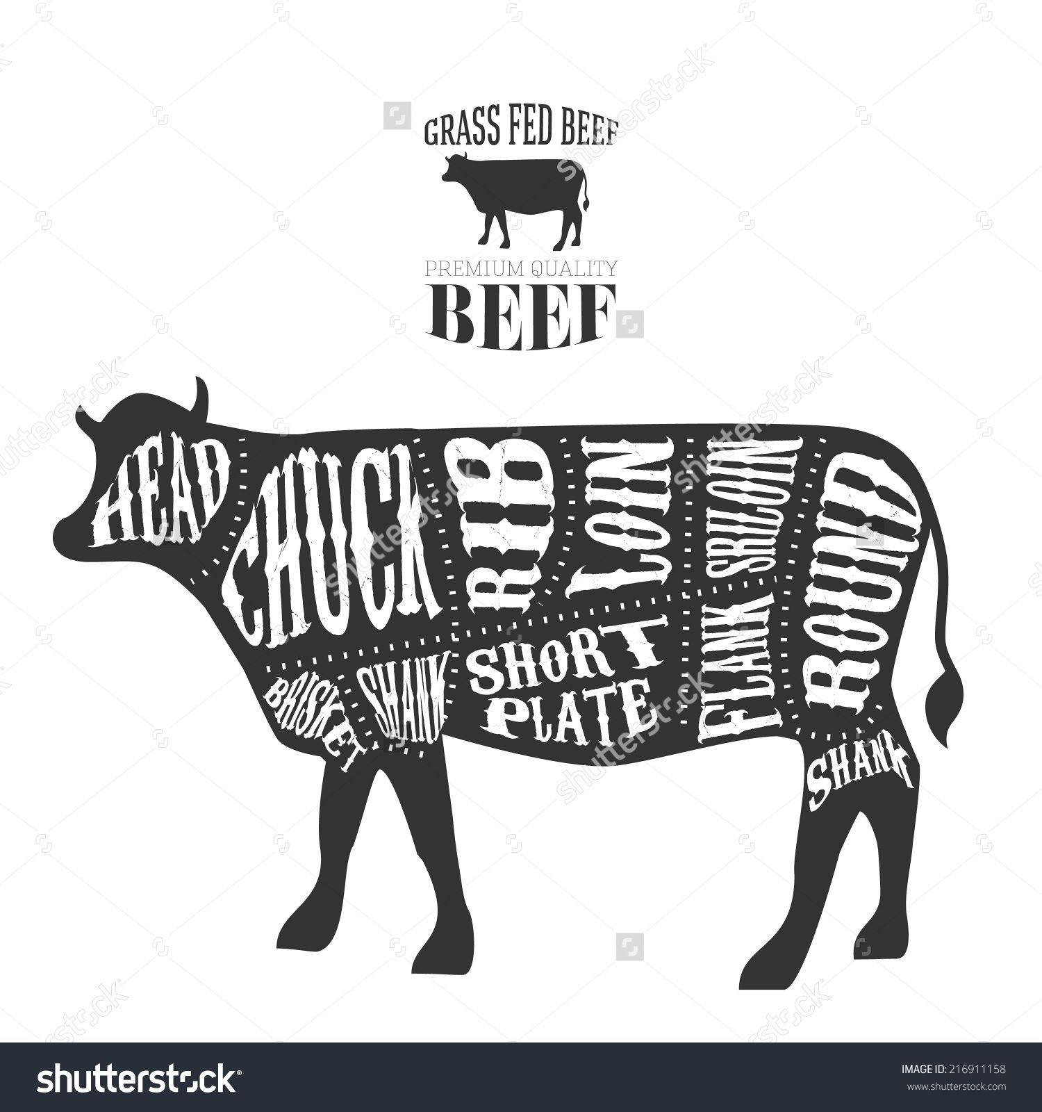 Stock vector vector beef cuts diagram in vintage style 216911158 vector beef cuts diagram in vintage style buy this stock vector on shutterstock find other images pooptronica