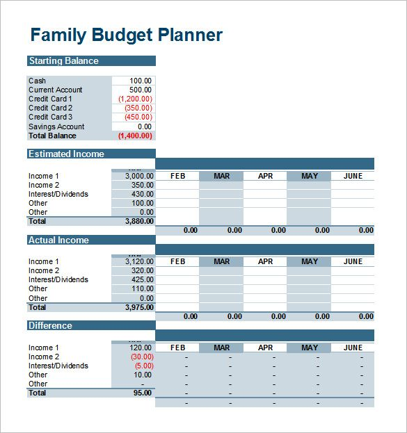 Family Budget Planner Template  Basic Budget Template  How To