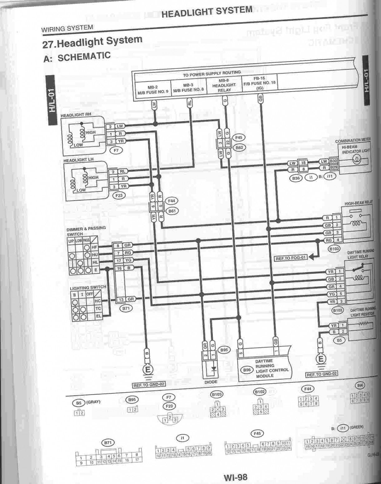 5 Subaru Outback Engine Diagram 5 Subaru Outback Engine Diagram
