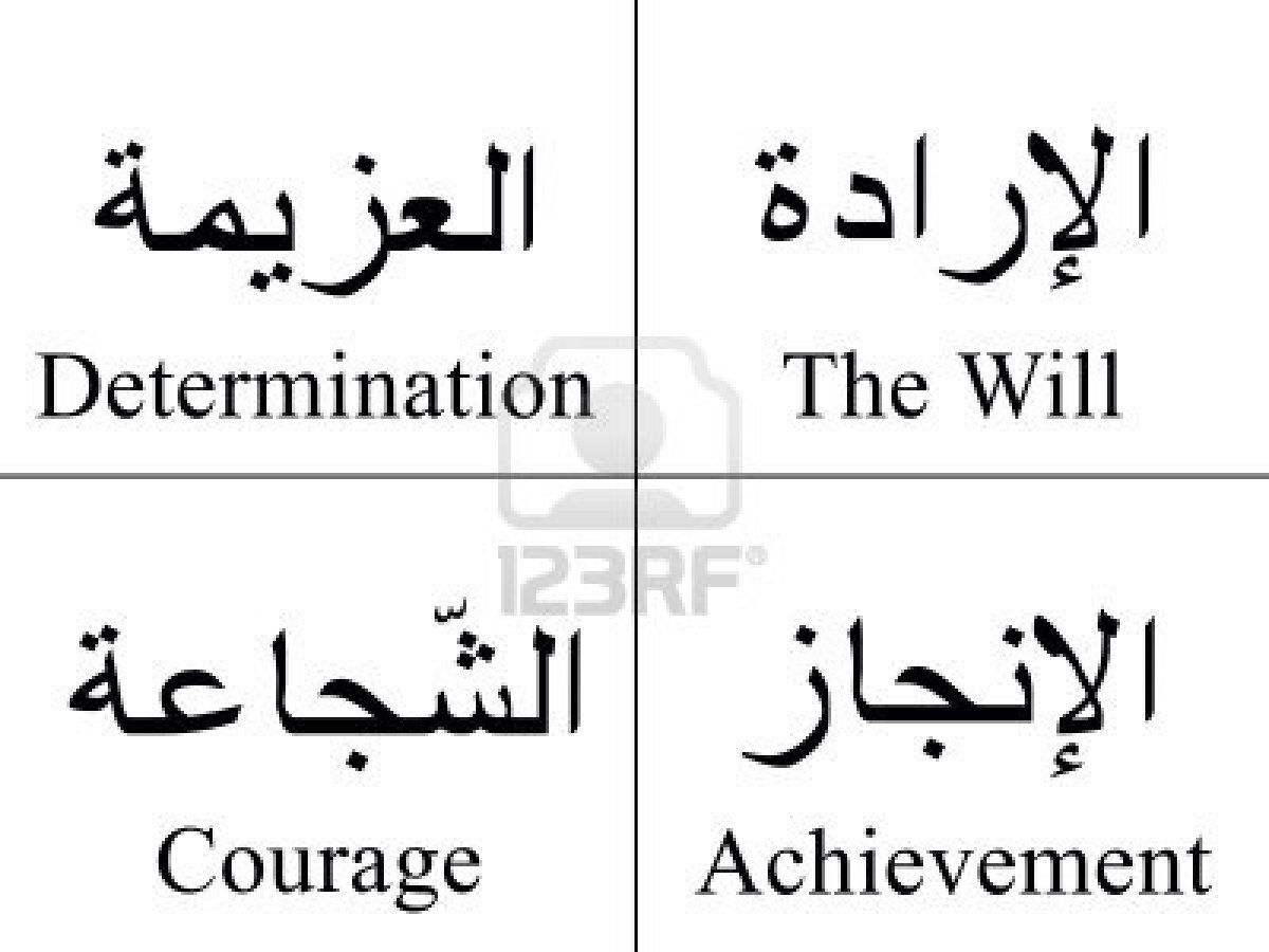 Arabic words isolated on white with their meaning in english for arabic words isolated on white with their meaning in english for tattoos topics symbols and illustrations ink pinterest arabic words symbols and buycottarizona Gallery