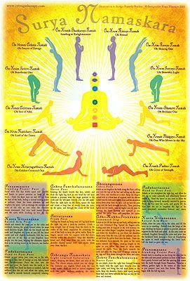 iyt sun salute poster  yoga meditation surya namaskar