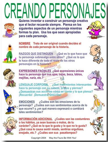 in spanish personajes essay Paper 2 each essay is accompanied by the relevant mark scheme extract and by  a  estudia qué papel juegan varios personajes en el desarrollo de la novela.