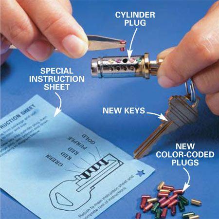 How To Re Key A Door Lock Door Locks Diy Security Home Security Tips