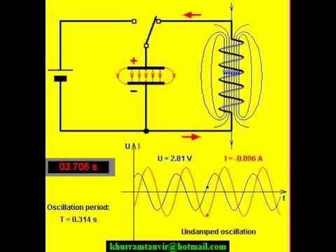 Electromagnetic RLC oscillating circuit - YouTube Technologie