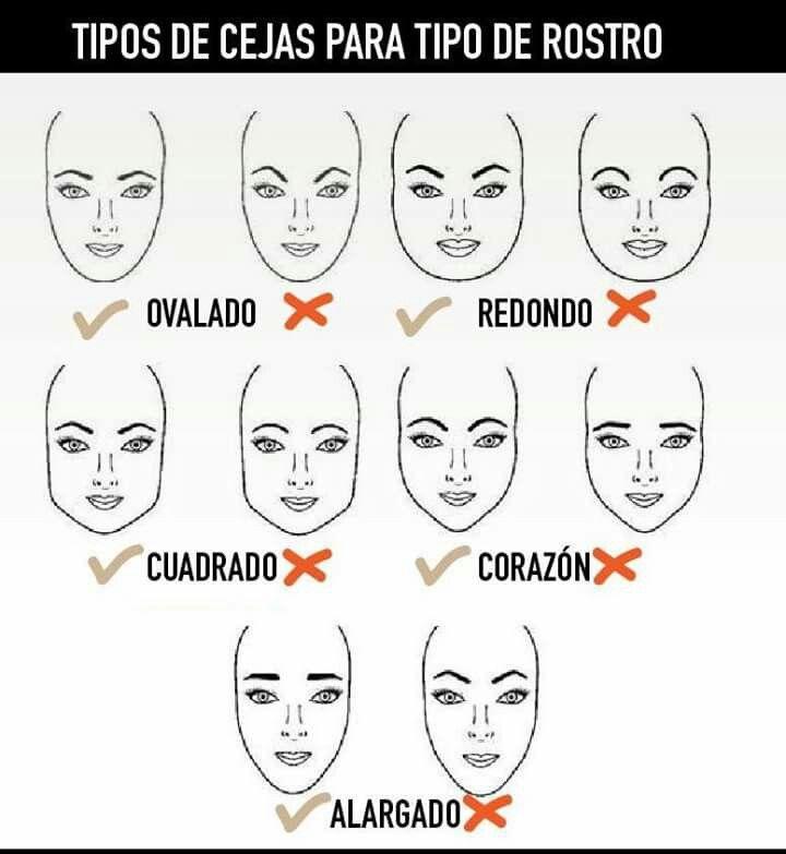 Cejas Maquillaje Pinterest Maquillaje, Belleza y Zapatos - tipos de cejas