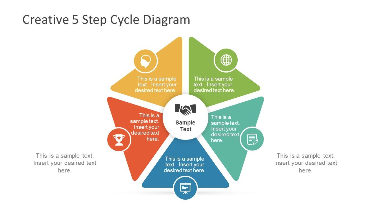 Creative 5 Step Cycle Diagram For Powerpoint Slidemodel Powerpoint Presentation Design Powerpoint Design Presentation Slides Design