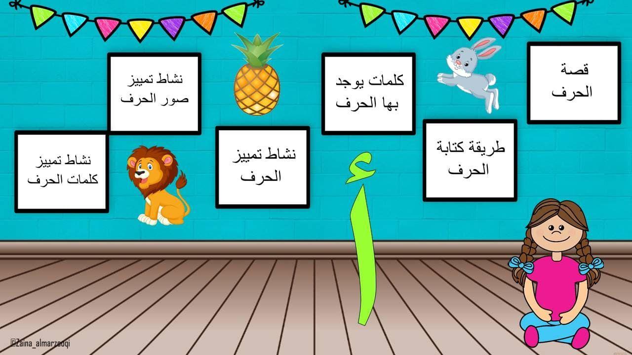 بوربوينت حرف الالف لتعليم الاطفال الروضة بطريقة مميزة Arabic Alphabet For Kids Arabic Lessons Alphabet For Kids