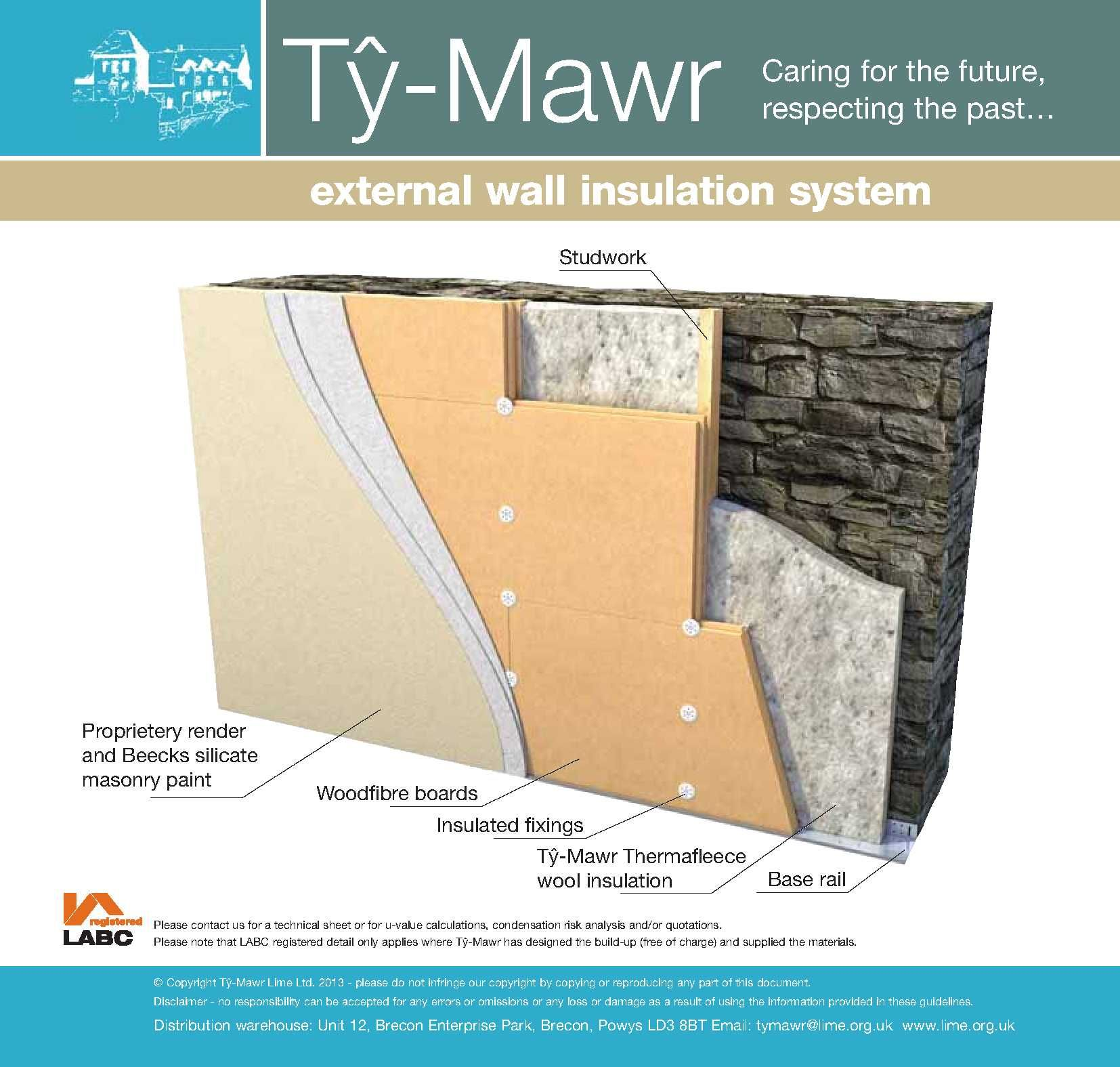 Insulation Systems External Solid Wall Insulation Solid Wall Insulation External Wall Insulation Insulation
