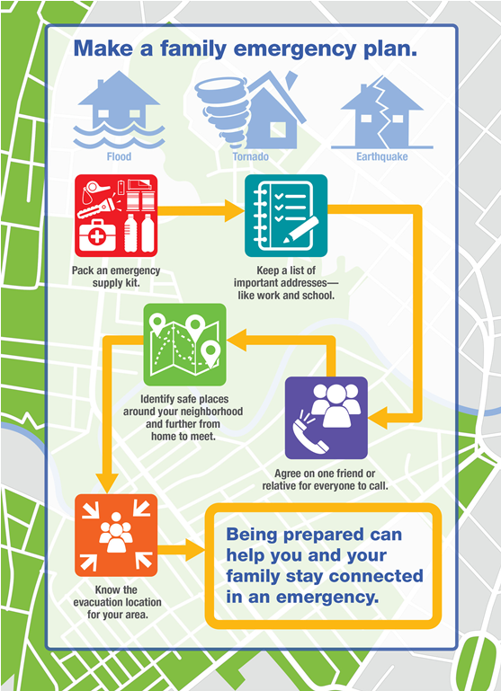 Make a Family Emergency Plan (Infographic) healthy life