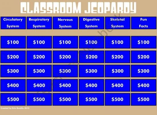 Human Body Jeopardy Game For Smart Board Product From Erin B On