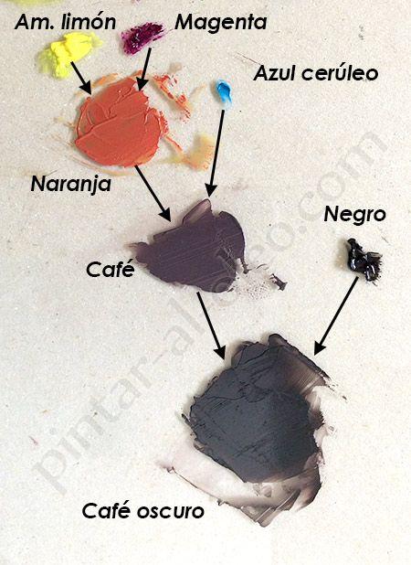 Hacer color caf con colores pigmento cmyk pintura - Como hacer color naranja ...