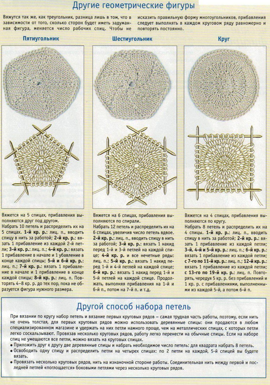 круговое вязание спицами вязание вязание круговое вязание