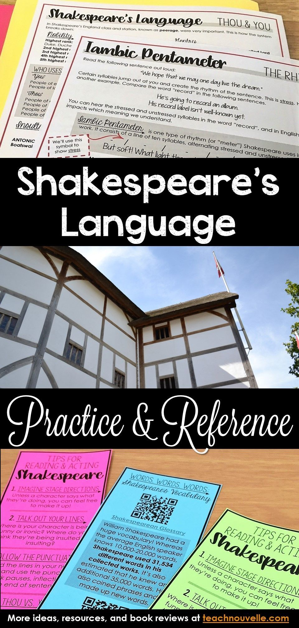 This Guide To Teaching Shakespeare S Language Is Part Of My Sha Middle School English Language Arts English Language Arts Classroom Middle School Language Arts