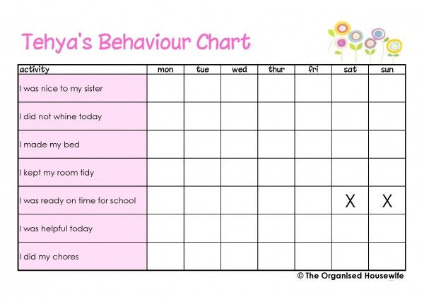 {Printable} Kids Behaviour Charts  Kids Behavior Chart Template