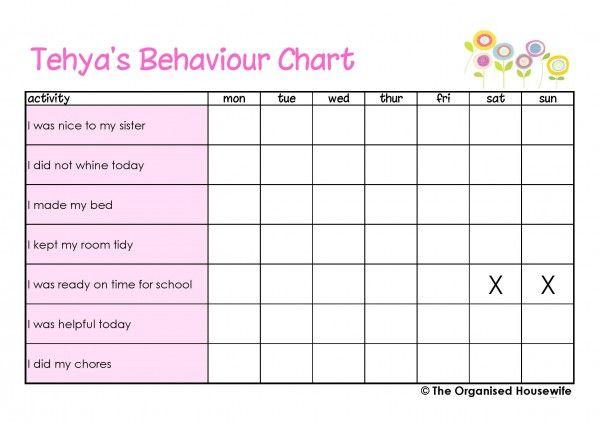 Printable Kids Behaviour Charts Behavior Chart Preschool Free Printable Behavior Chart Child Behavior Chart