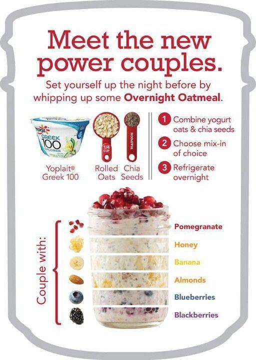 overnight greek yogurt oatmeal!