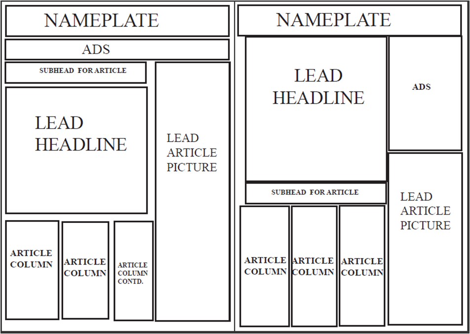 Newspaper Design Layout  Google Search  Design Inspiration
