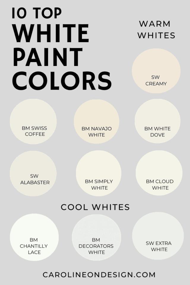 10 White Paint Colors that Designers Love | Caroline on Design