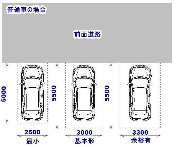 駐車場に必要な寸法 駐車場 駐車スペース 施工図