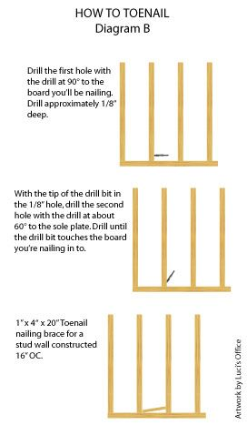 How To Toenail Lumber Carpentry Diy Toe Nails Big Sheds