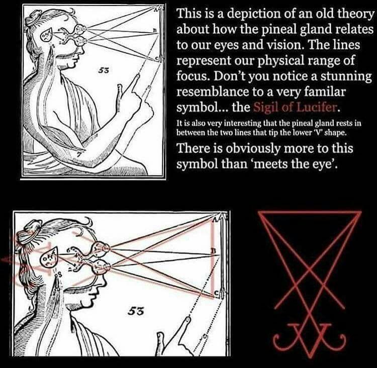 Pineal Gland Lucifer Alchemy Art Sigil