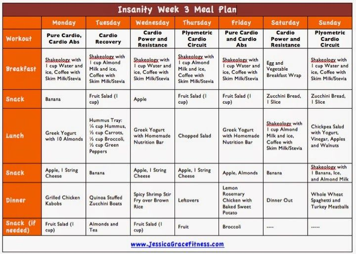 Jessica Grace Fitness Insanity Week 3 Meal Plan