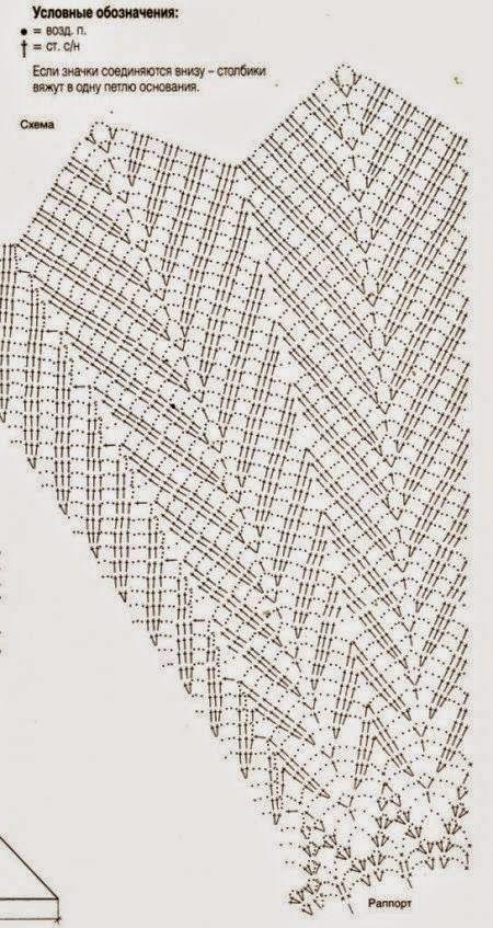 Hermosa esta pollera tejida con crochet en punto zig zag , de ...